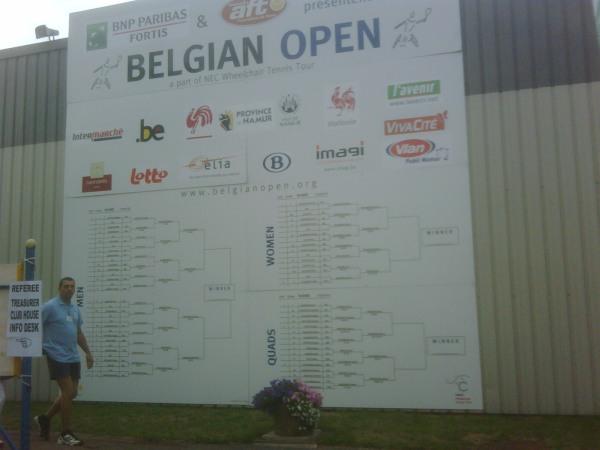 Belgian Open Schema